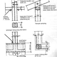 Jenis Produk Baja Ringan Pengembangan H-brick Sebagai Smart Material Dalam Sistem ...