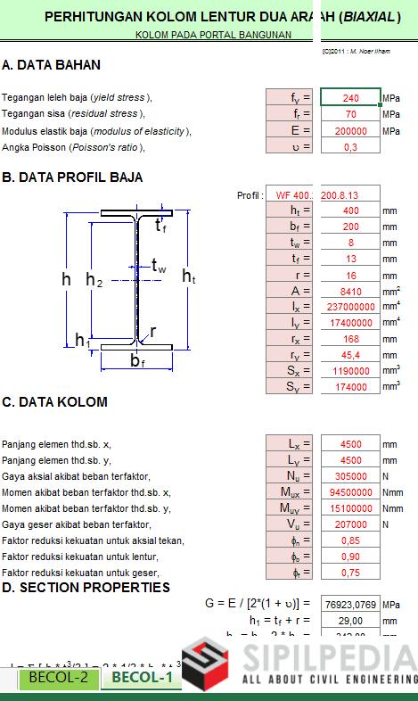 Perhitungan Kolom Baja Dengan Excel : perhitungan, kolom, dengan, excel, Steel-Beam-Column, (Perhitungan, Balok, Kolom, Perhitungan, Lentur, Arah), Sipilpedia