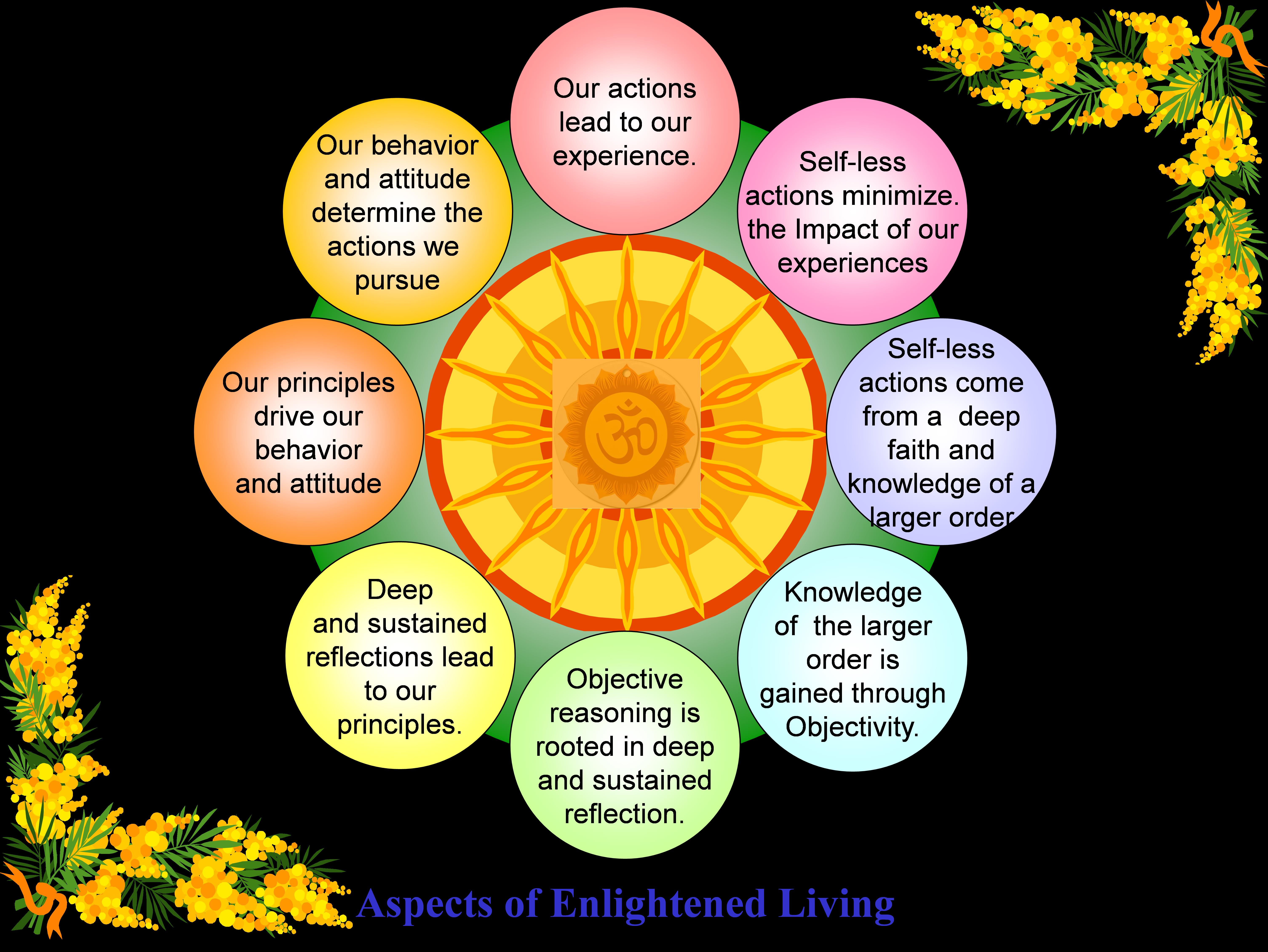 Enlightened Living A Seamless Blend Of Three Pathways For