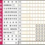 確定申告における手続きの改正(平成31年度税制改正)