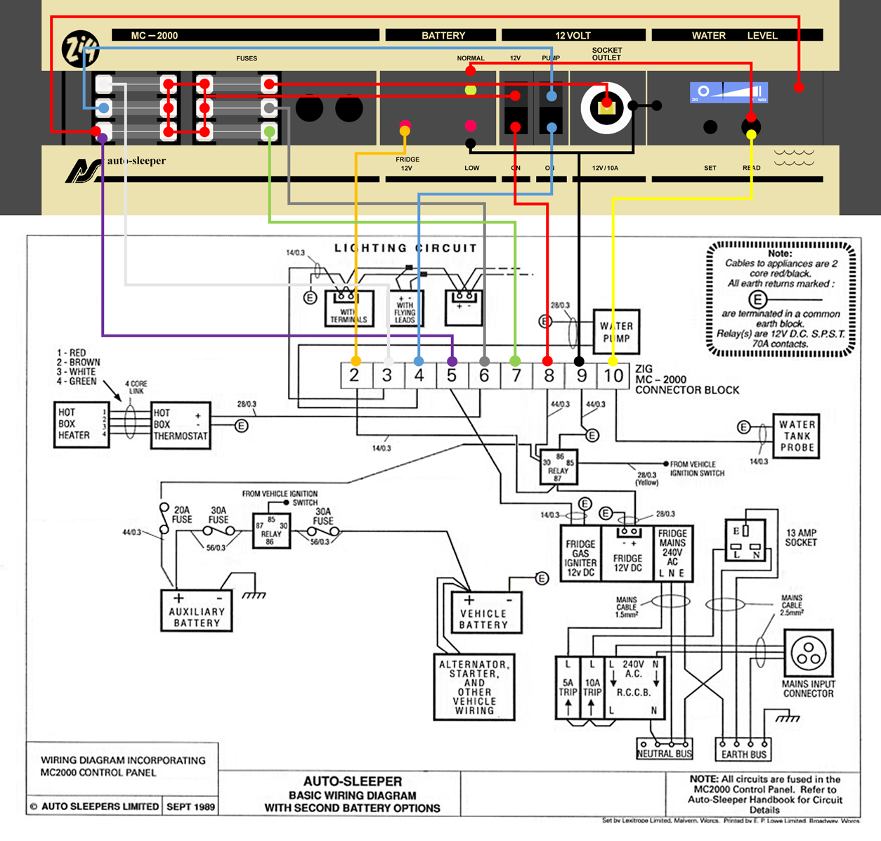medium resolution of zig unit wiring diagram wiring diagram blog caravan zig wiring diagram