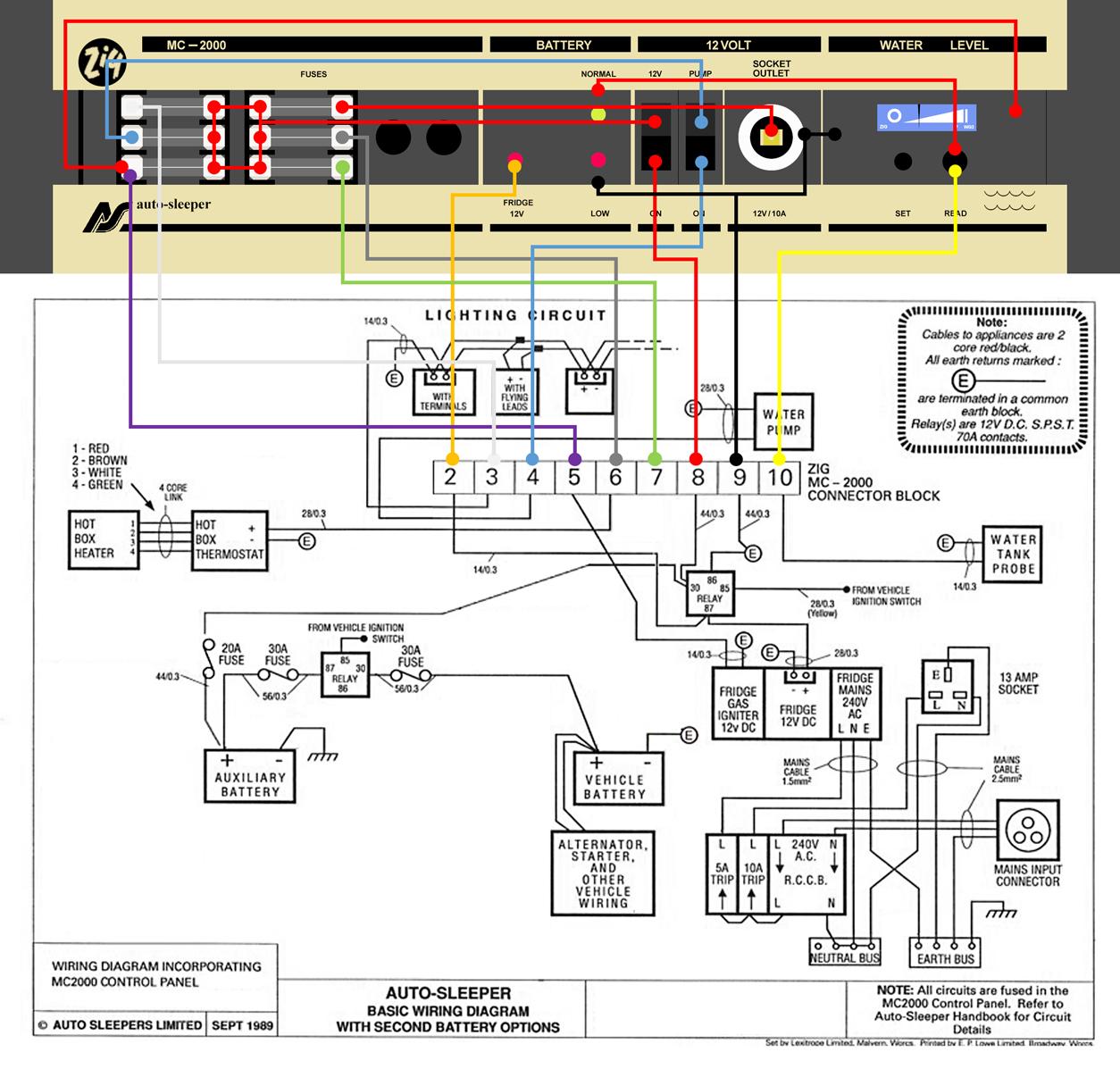 Acme Piu Wiring Diagram Basic Electrical Diagrams Wire Zig Unit For Caravan Consumer Symbols