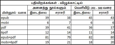 Siragu tamil ebook1