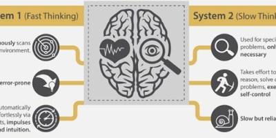 Hızlı ve Yavaş Düşünme – Daniel Kahneman