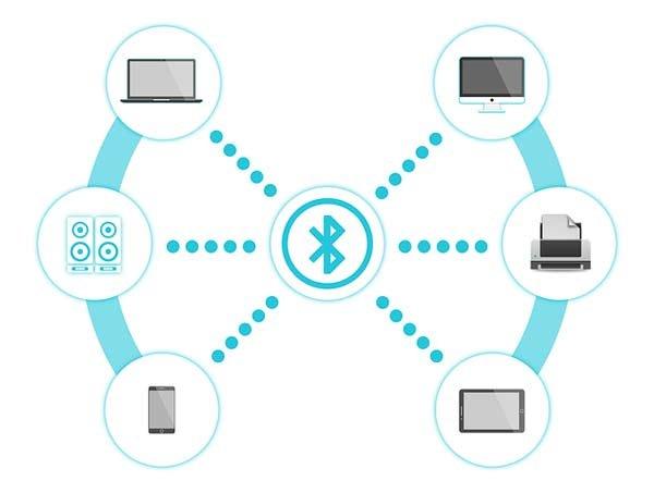MIT App Inventor 2 Bluetooth Locking System with Arduino