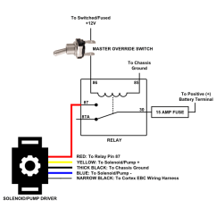 Solenoid Wiring Diagram Human Skeleton And Muscles Pump Driver Sirhc Labs