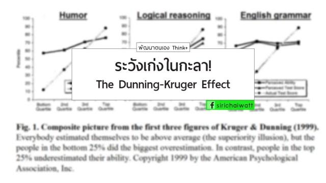 ระวังเก่งในกะลา! The Dunning-Kruger Effect