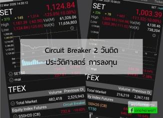 Circuit Breaker 2 วันติด ประวัติศาสตร์ การลงทุน