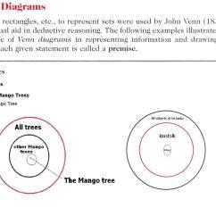 Questions On Venn Diagrams With Solutions Bmw E30 Ecu Wiring Diagram Mathematics In The Mahavamsa  Ancient Sri Lankan Coins