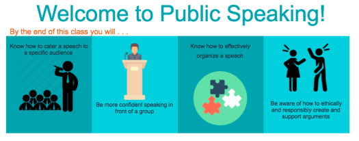 Public Speaking Graphic from Syllabus