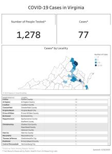 COVID-19 cases in Virginia 3-18-20