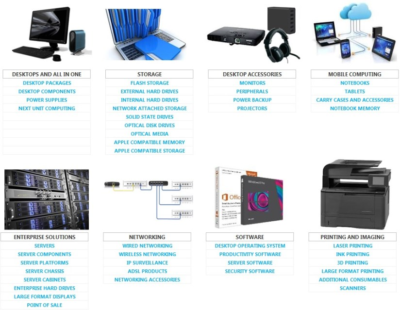 sirius-computing-and-office-automation-items