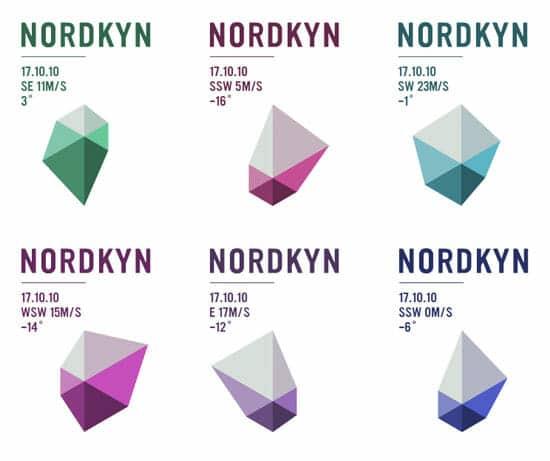 Imagen grafica de Nordkyn, city branding