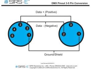 DMX Wiring Diagrams  SIRSE®