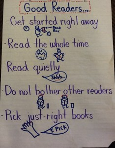 This is  first few days chart about what good readers do please excuse my artwork also sischarts place to share our amazing anchor charts rh wordpress