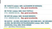 Dia 25/09/19 o Jurídico do SISEP RIO estará acompanhando de perto o julgamento, que ocorrerá no STF, sobre a recomposição salarial dos servidores públicos. Na luta pelo reajuste anual dos […]