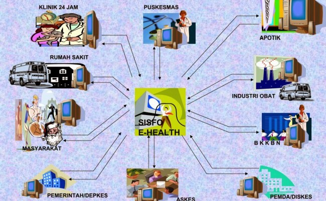 Sistem Informasi Kesehatan Epidemiologi Rumah Sakit