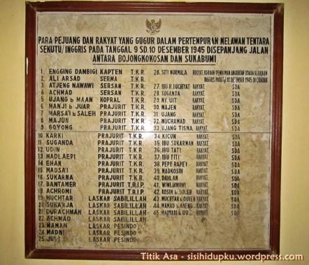 45 pejuang dan rakyat yang gugur antara Bojongkokosan - Sukabumi.