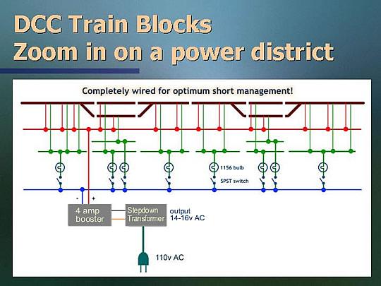 Dcc Wiring Diagram Wiring Wiring Diagram And Schematics