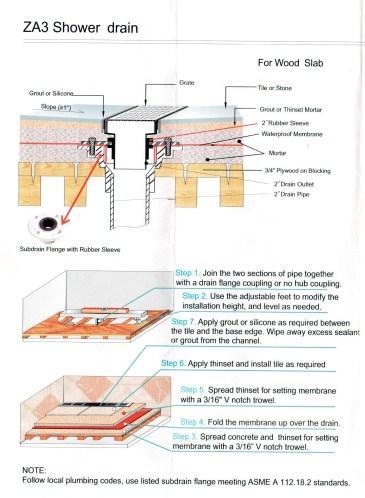 linear-shower-drain-installation.jpg