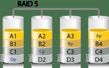 220px-Raid5