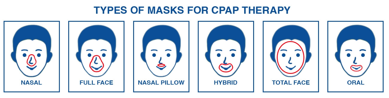 buy cpap nasal pillow systems online