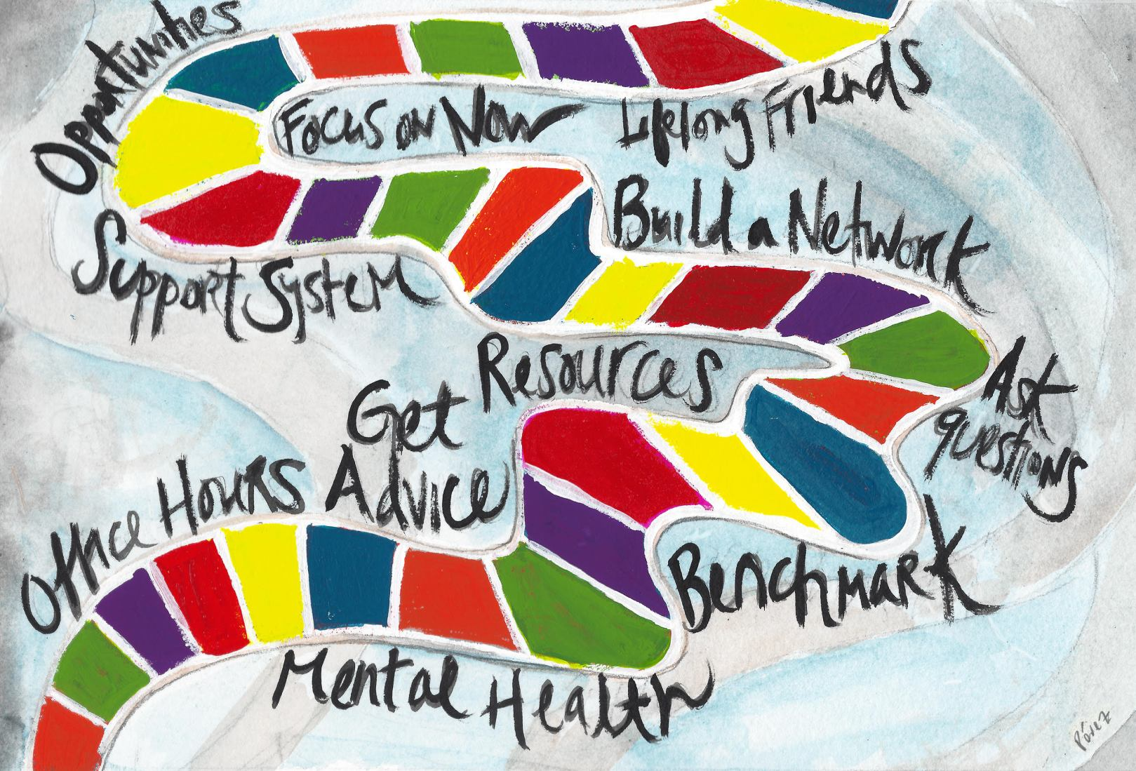 An illustration of a colorful board-game path winding through various words and phrases like mental health, build a network, get advice.