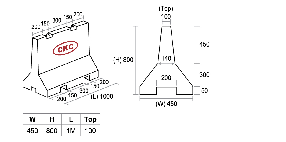 Jersey Barrier Dimensions