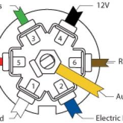 Trailer Plug Wiring Diagram 7 Way Fisher Plow Repair Manual Install Rv Truck End Toyskids Co Net Open Roads Forum Travel Trailers Pollak Pin