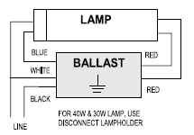 T12 magnetic wiring 4?resize\=215%2C150 bodine b94c wiring diagram bodine wiring diagrams bodine b94c wiring diagram at gsmx.co