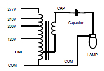 metal halide ballast wiring diagram, Wiring diagram