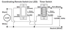Electricsuppliesonline.com: Leviton LTB60-1LZ Timer Decora