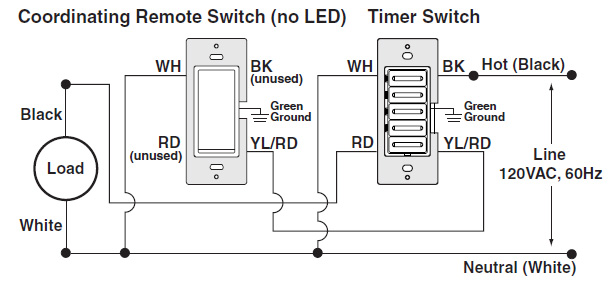3 Way Dimmer Light Leviton Switch Wiring Diagram, 3, Free