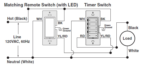 Leviton 5226 Wiring Diagram Electricsuppliesonline Com Leviton Ltb60 1lz Timer Decora