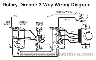 rotary 3 way wiring pole dimmer switch wiring diagram,A Single Pole Dimmer Switch Wiring
