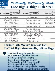 Jobst compression size chart for men socks knee high closed toe mmhg ribbed also hobit fullring rh