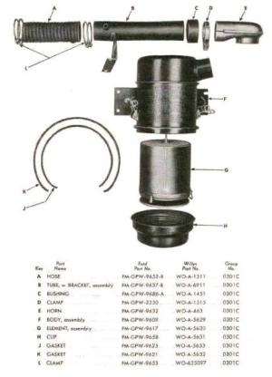 Willys Jeep Parts Diagrams & Illustrations from Midwest