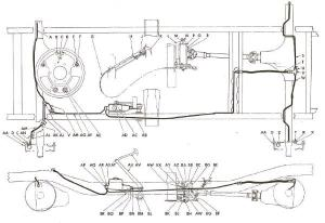 Willys Jeep Parts Diagrams & Illustrations from Midwest