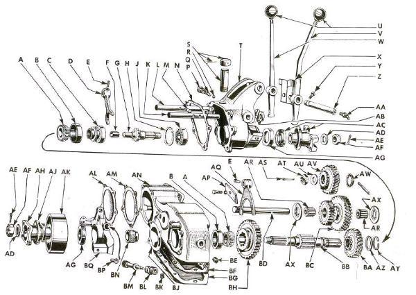 1946 willys cj2a wiring diagram
