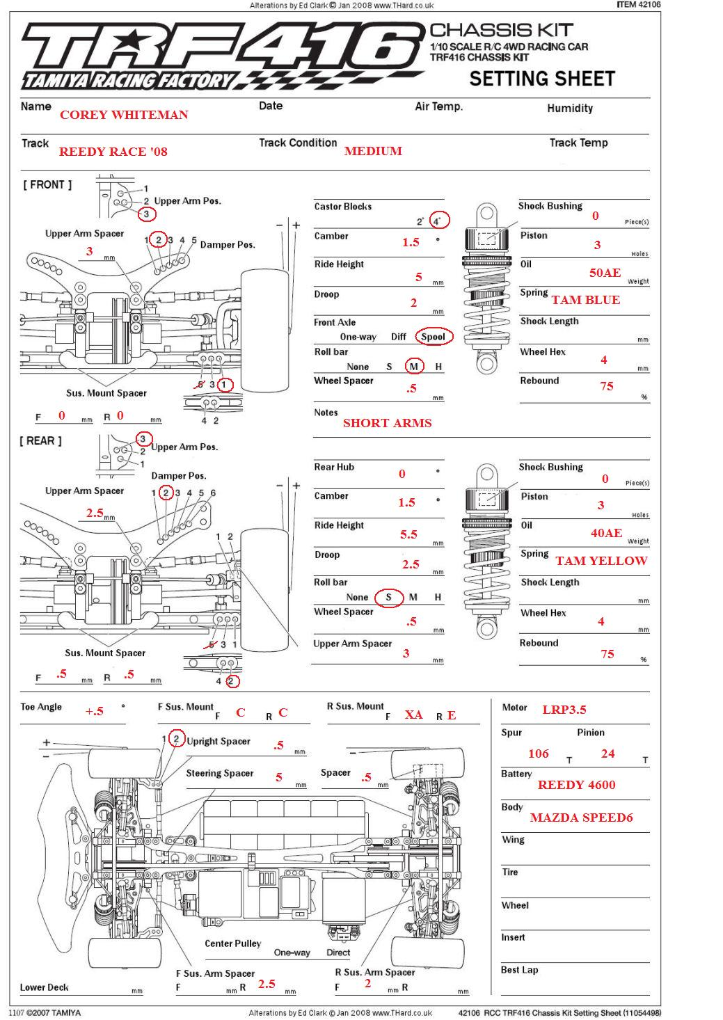 Tamiya TRF416, TF416WE & TRF416X Setup Sheets & Manual