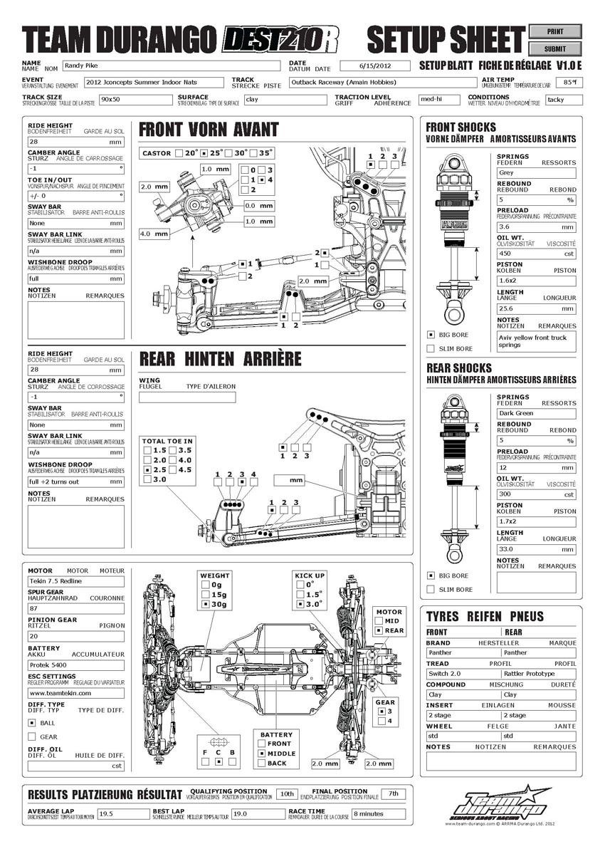medium resolution of 92 ford ranger fuse box