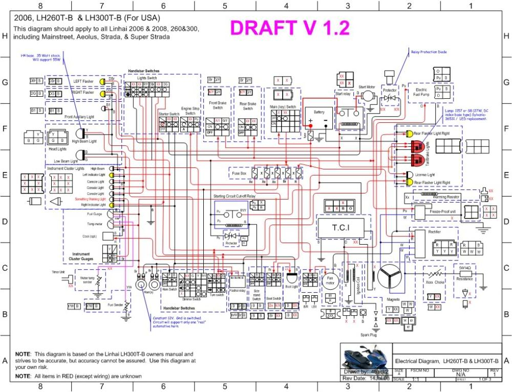 medium resolution of basic gy6 engine linhai 260 300 wiring diagram