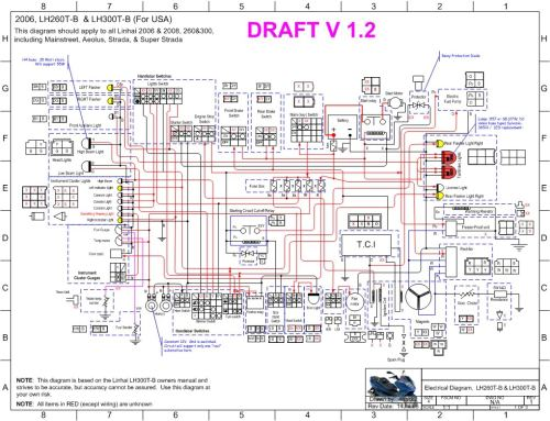 small resolution of basic gy6 engine linhai 260 300 wiring diagram