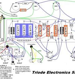 5e3 turret board wiring [ 1219 x 813 Pixel ]