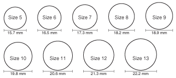 Download diagram ring size | Kimberly's blog