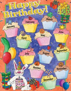 Would Encourage Teachers And Parents Of Young Children To Find Way Celebrate Birthdays It Also Creative