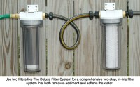 Water Softener: Inline Water Softener Hose
