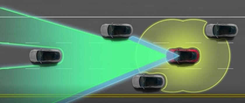sonar ultrasônico 360 carro tesla