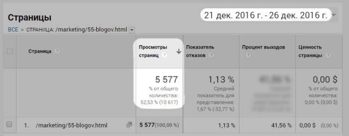 рост посещаемости страницы