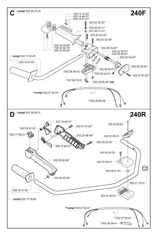 Husqvarna 240 F Trimmer HANDLE & CONTROLS Spare Parts Diagram